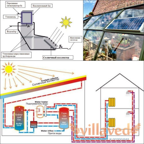 Монтаж системы солнечного обогрева