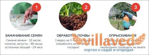 Агромакс инструкция