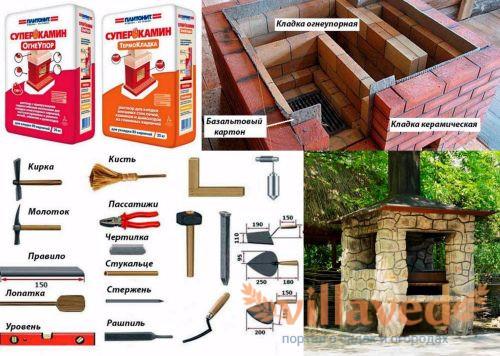 Материалы для строительства печей