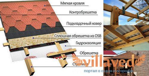 Крыша веранды своими руками