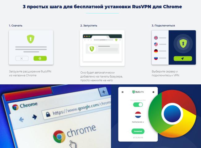 Расширение RusVPN для Chrome